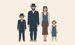 Why Some Orthodox Jews Dress Un-stylishly