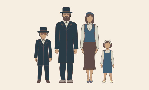 Why Some Orthodox Jews Dress Un-stylishly